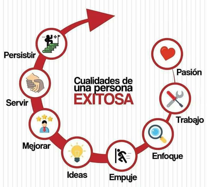 Crecen casos de éxito de empresarias en PuertoMorelos